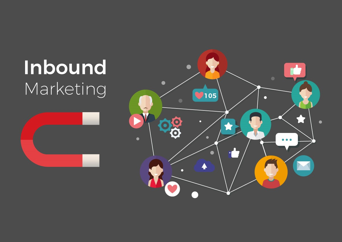 تعرف علي Inbound Marketing
